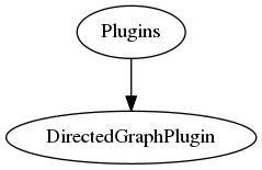 DirectedGraphPlugin_2.png diagram